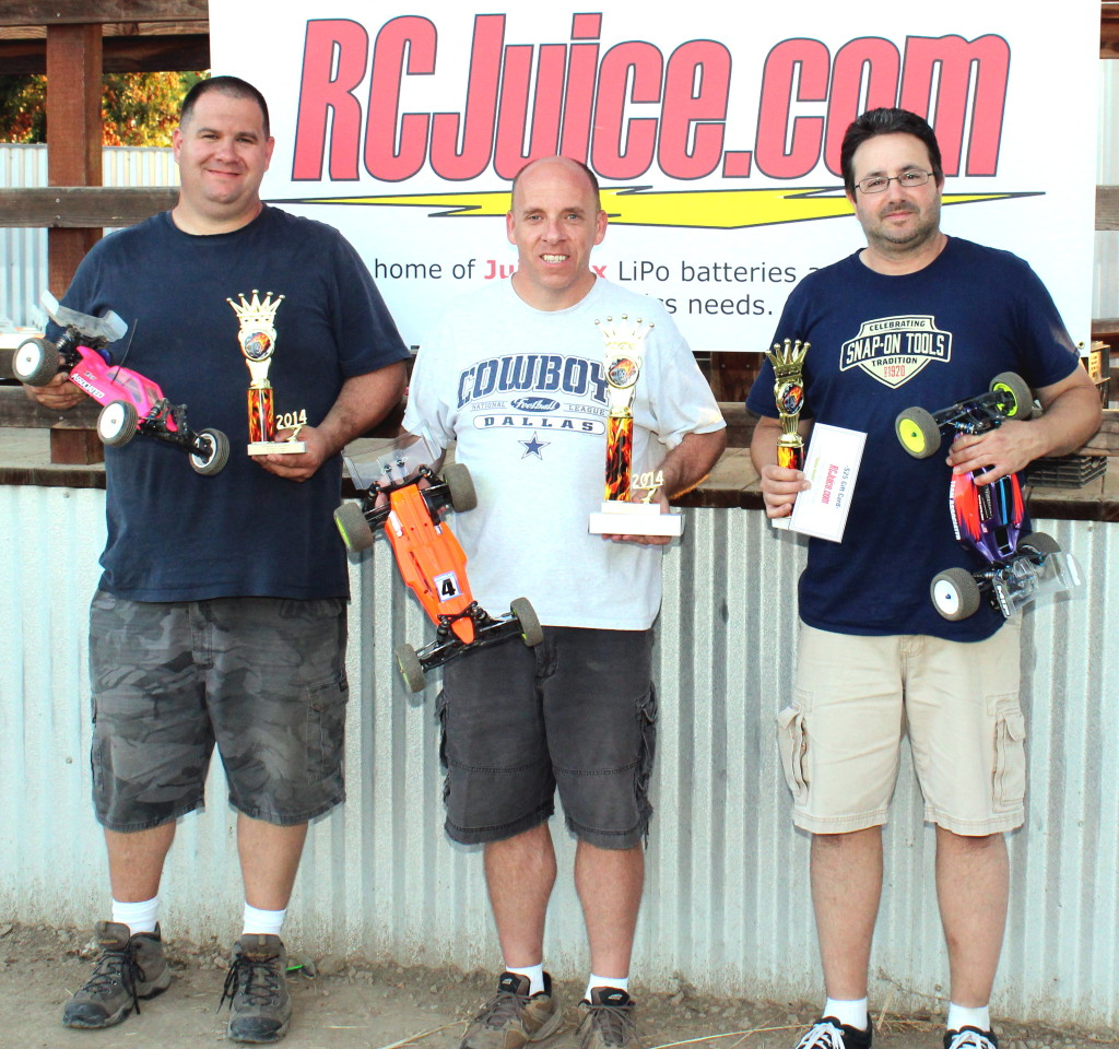 Stock Buggy Winners
